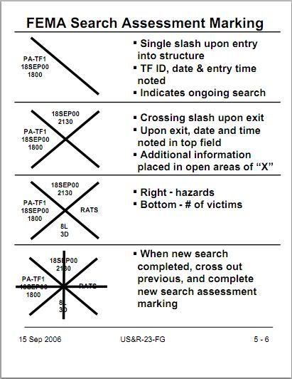 FEMA Search Assessment